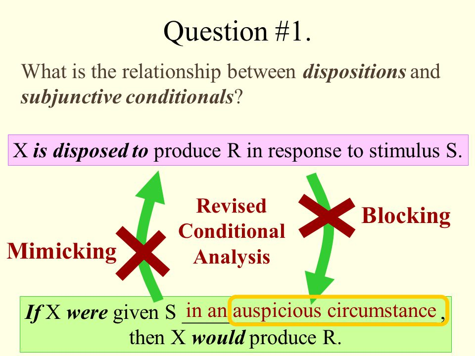 Question #2.How may different dispositions be individuated.