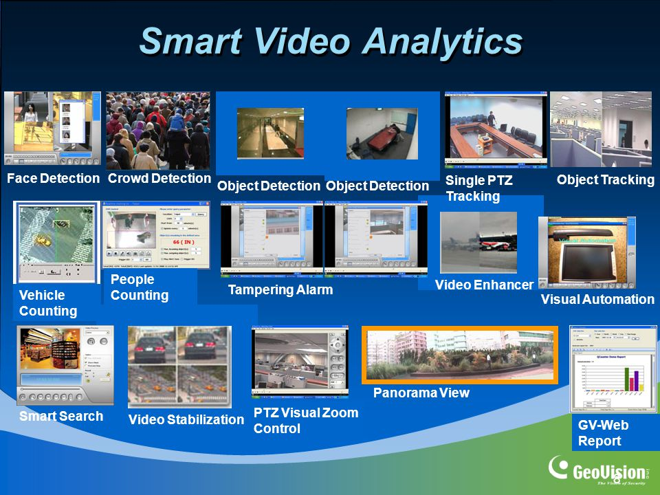 19 World Market for Video Surveillance Source: IMS Research 2008 Edition