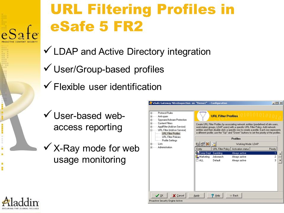 URL Filtering Profiles in eSafe 5 FR2 LDAP and Active Directory integration User/Group-based profiles Flexible user identification User-based web- acc