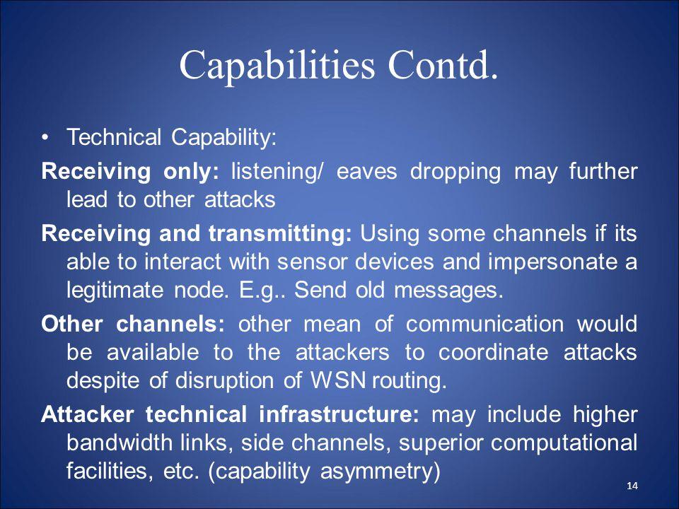 Capabilities Contd.
