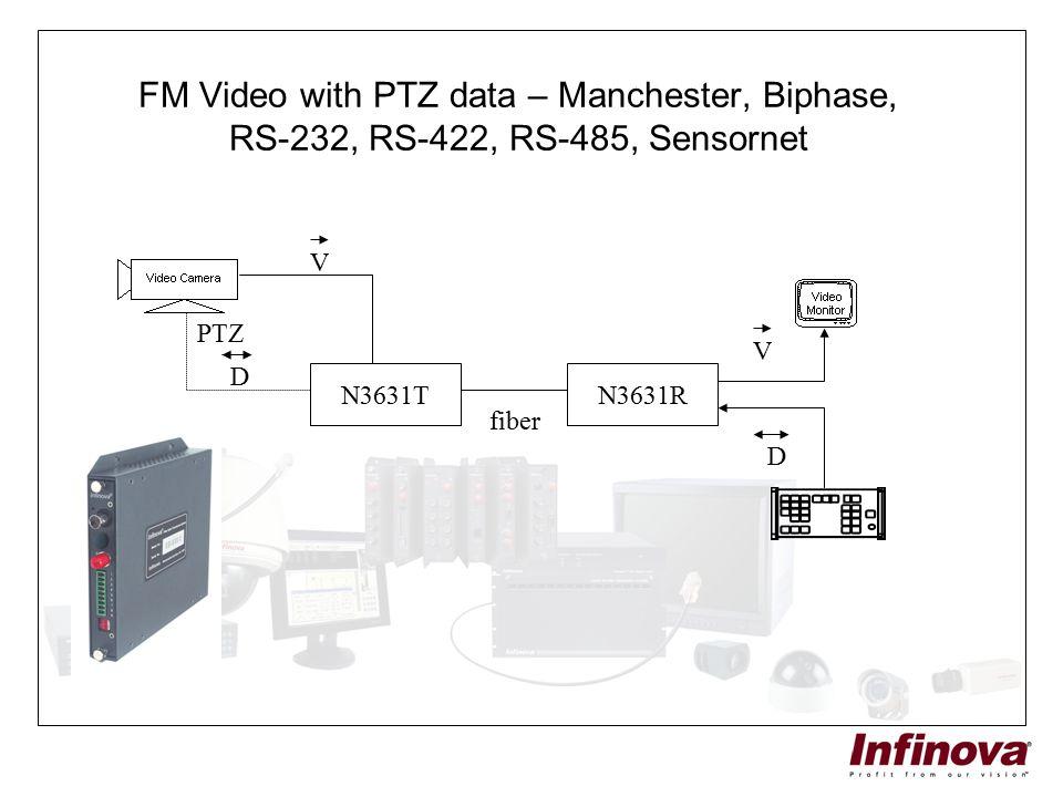 FM Video with PTZ data – Manchester, Biphase, RS-232, RS-422, RS-485, Sensornet N3631TN3631R V D fiber V D PTZ