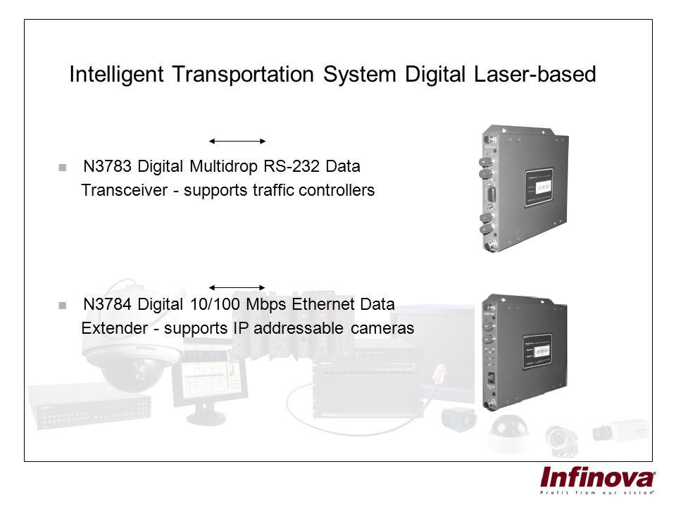 Intelligent Transportation System Digital Laser-based N3783 Digital Multidrop RS-232 Data Transceiver - supports traffic controllers N3784 Digital 10/