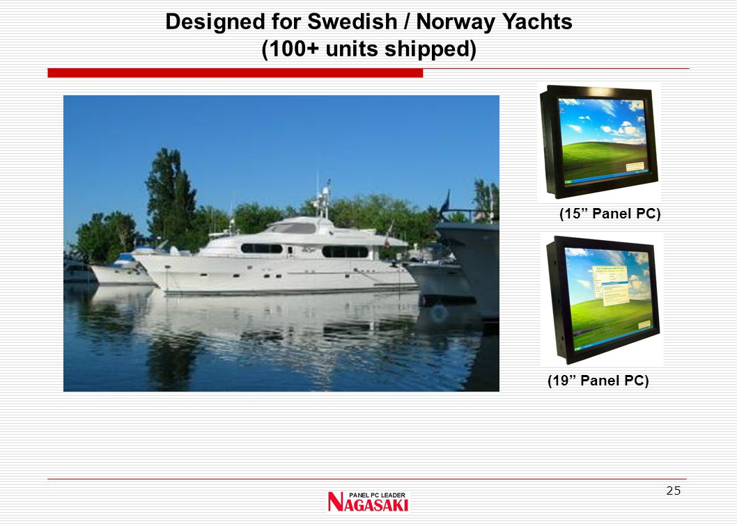 25 (15 Panel PC) (19 Panel PC) Designed for Swedish / Norway Yachts (100+ units shipped)