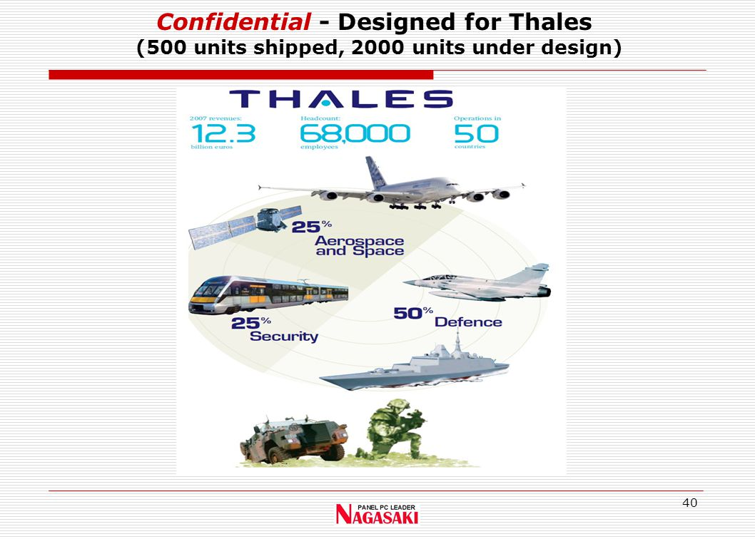 40 Confidential - Designed for Thales (500 units shipped, 2000 units under design)