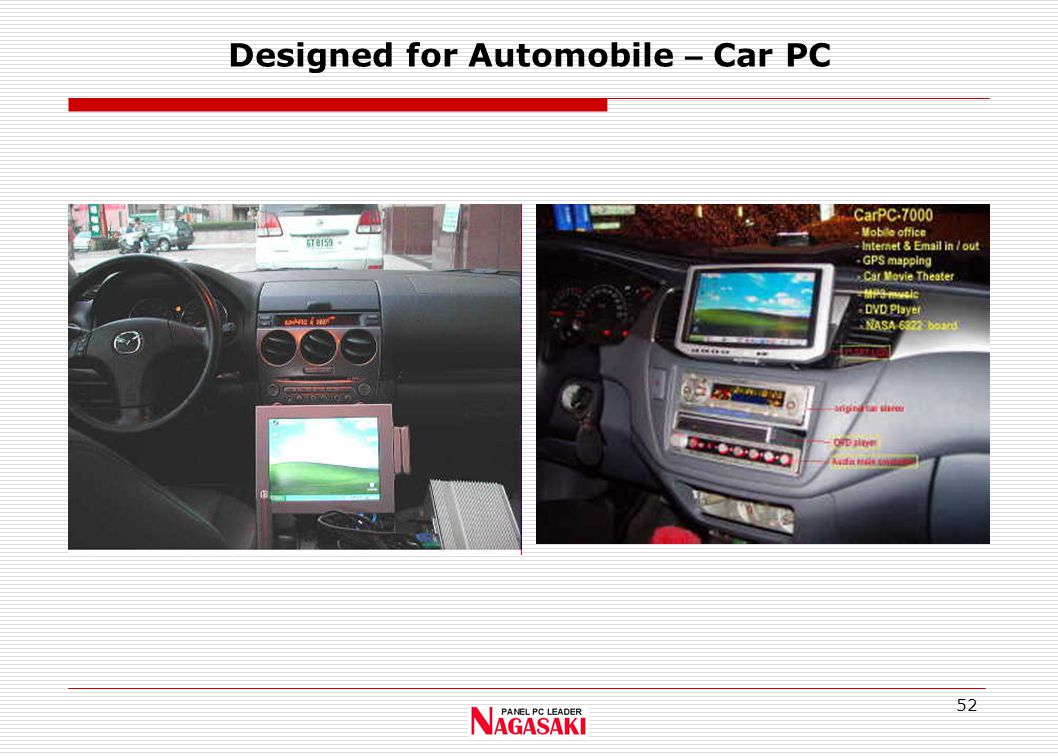52 Designed for Automobile – Car PC
