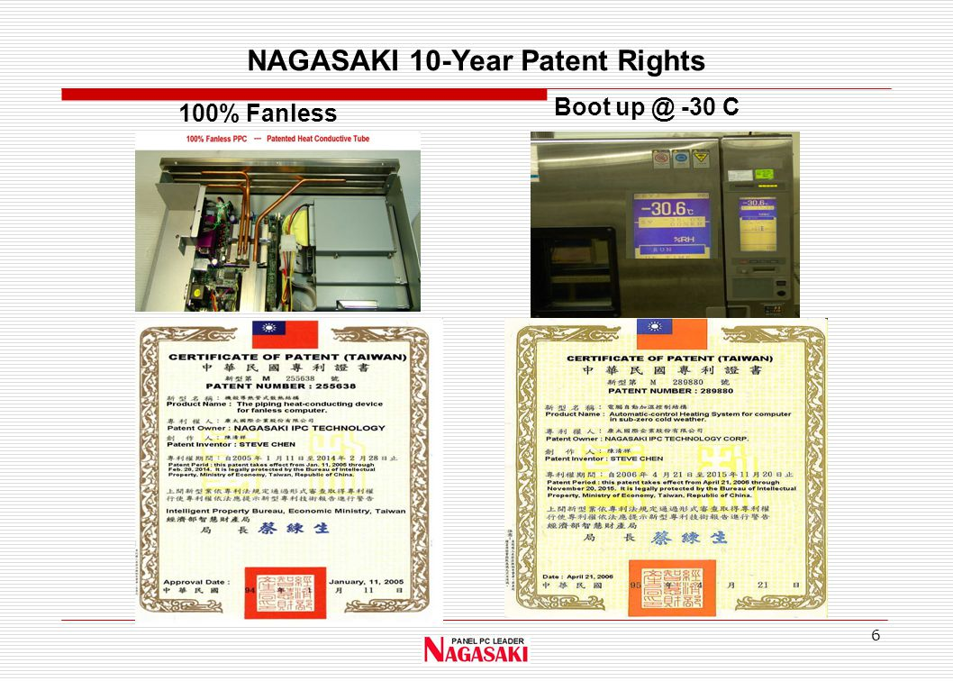 6 NAGASAKI 10-Year Patent Rights 100% Fanless Boot up @ -30 C