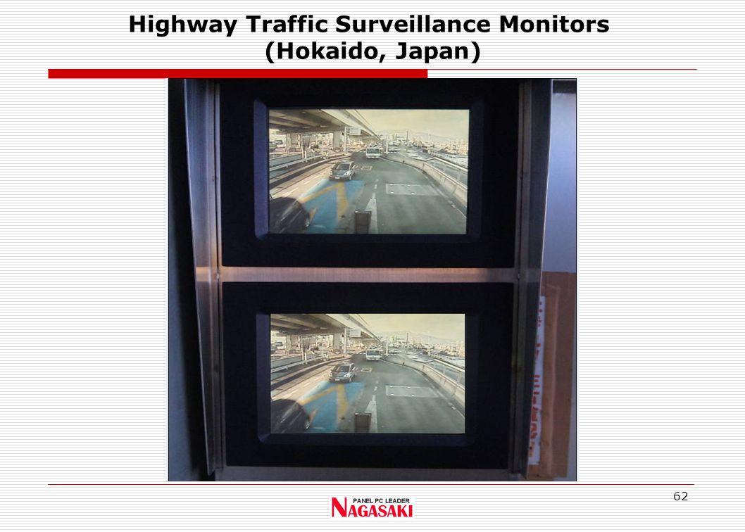 62 Highway Traffic Surveillance Monitors (Hokaido, Japan)