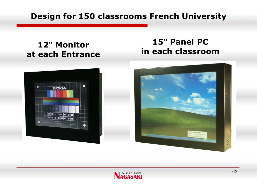 63 Design for 150 classrooms French University 12 Monitor at each Entrance 15 Panel PC in each classroom