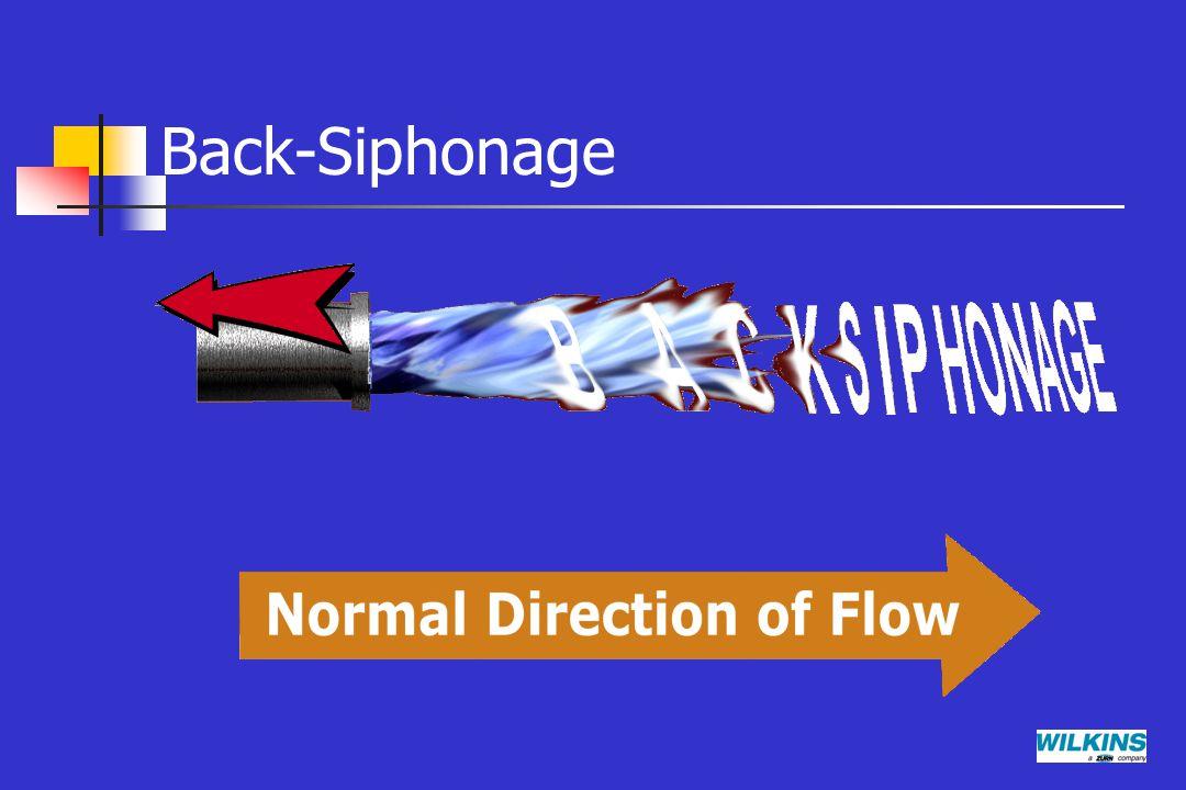 Back-Siphonage