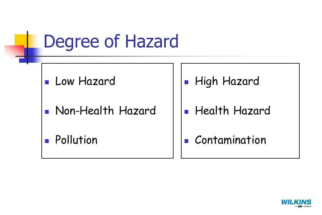 Degree of Hazard Low Hazard Non-Health Hazard Pollution High Hazard Health Hazard Contamination