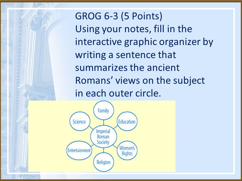 GROG 6-3 (5 Points) Using your notes, fill in the interactive graphic organizer by writing a sentence that summarizes the ancient Romans' views on the