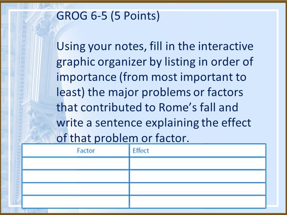 GROG 6-5 (5 Points) Using your notes, fill in the interactive graphic organizer by listing in order of importance (from most important to least) the m