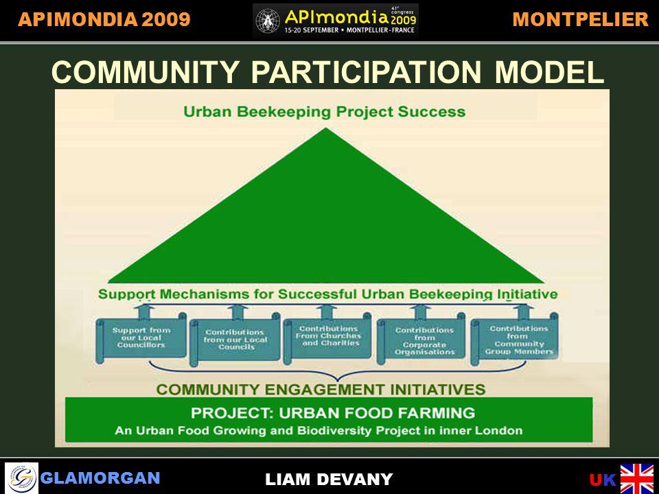 GLAMORGAN UKUK APIMONDIA 2009MONTPELIER LIAM DEVANY COMMUNITY PARTICIPATION MODEL