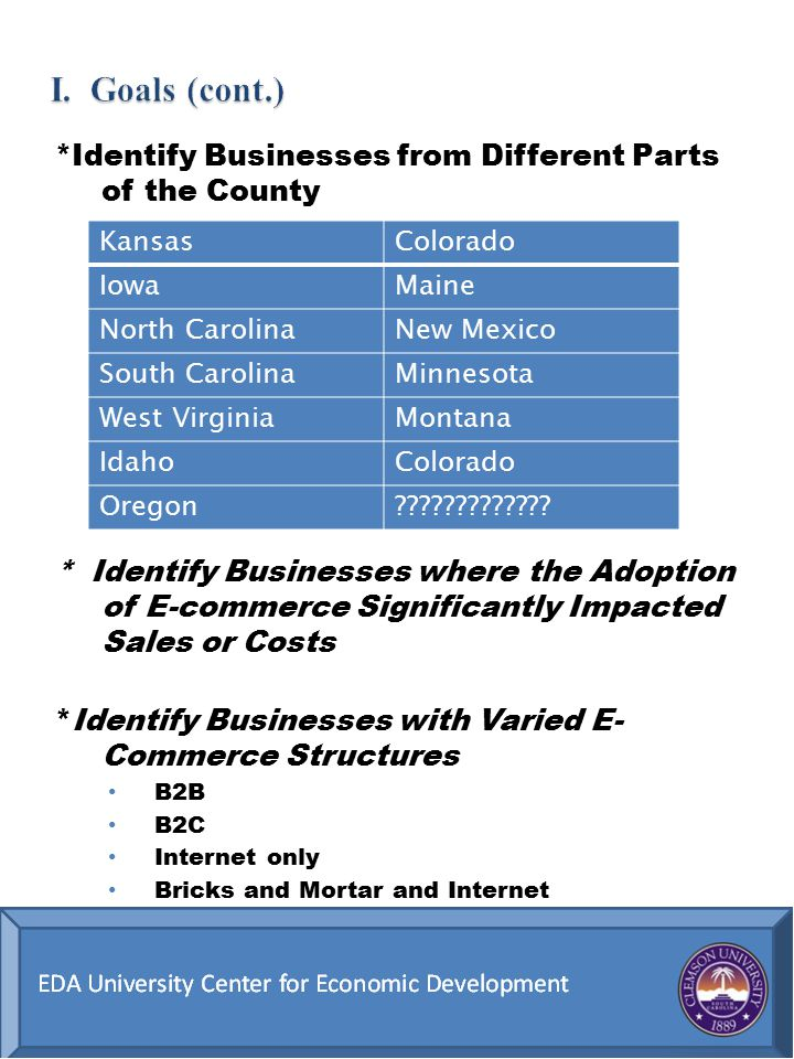 *Identify Businesses from Different Parts of the County * Identify Businesses where the Adoption of E-commerce Significantly Impacted Sales or Costs *Identify Businesses with Varied E- Commerce Structures B2B B2C Internet only Bricks and Mortar and Internet KansasColorado IowaMaine North CarolinaNew Mexico South CarolinaMinnesota West VirginiaMontana IdahoColorado Oregon