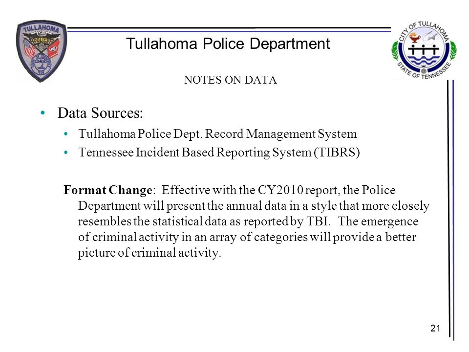21 NOTES ON DATA Data Sources: Tullahoma Police Dept.