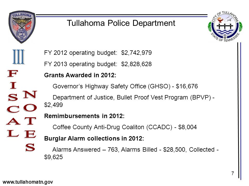 7 Tullahoma Police Department www.tullahomatn.gov FY 2012 operating budget: $2,742,979 FY 2013 operating budget: $2,828,628 Grants Awarded in 2012: Governor's Highway Safety Office (GHSO) - $16,676 Department of Justice, Bullet Proof Vest Program (BPVP) - $2,499 Remimbursements in 2012: Coffee County Anti-Drug Coaliton (CCADC) - $8,004 Burglar Alarm collections in 2012: Alarms Answered – 763, Alarms Billed - $28,500, Collected - $9,625