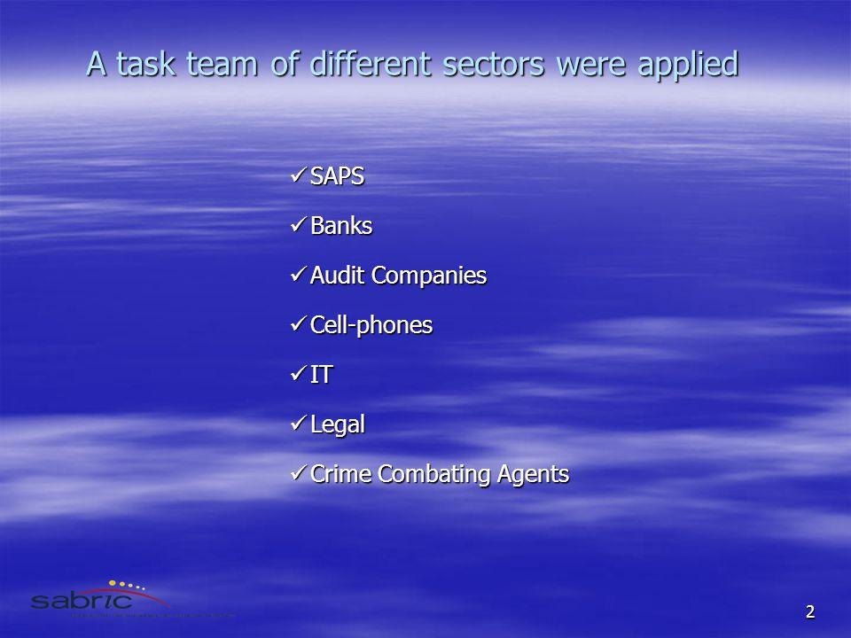 2 SAPS SAPS Banks Banks Audit Companies Audit Companies Cell-phones Cell-phones IT IT Legal Legal Crime Combating Agents Crime Combating Agents A task team of different sectors were applied
