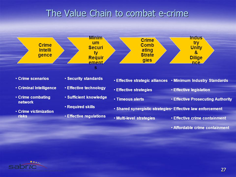 27 The Value Chain to combat e-crime Crime Intelli gence Minim um Securi ty Requir ement s Crime Comb ating Strate gies Indus try Unity & Dilige nce Crime scenarios Criminal Intelligence Crime combating network Crime victimization risks Security standards Effective technology Sufficient knowledge Required skills Effective regulations Effective strategic alliances Effective strategies Timeous alerts Shared synergistic strategies Multi-level strategies Minimum Industry Standards Effective legislation Effective Prosecuting Authority Effective law enforcement Effective crime containment Affordable crime containment