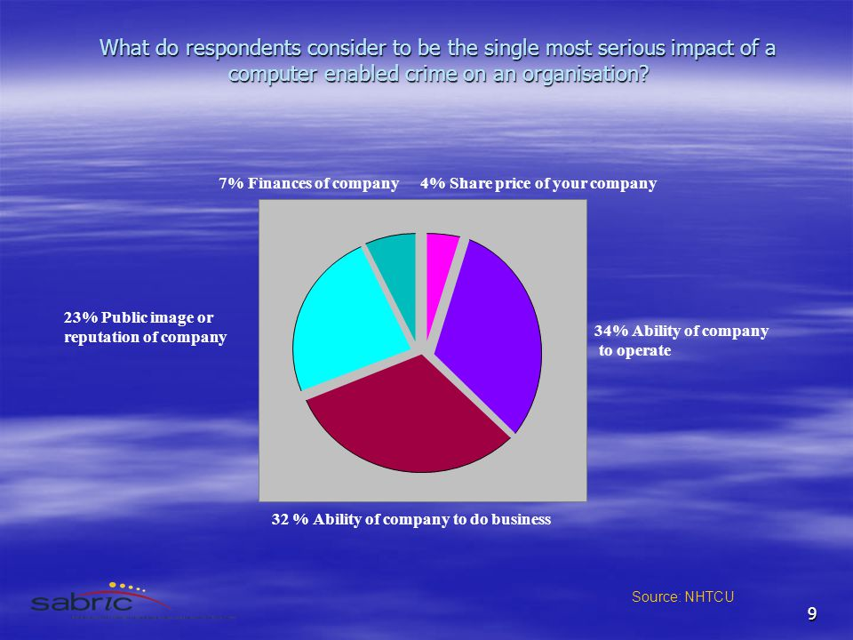 9 What do respondents consider to be the single most serious impact of a computer enabled crime on an organisation.