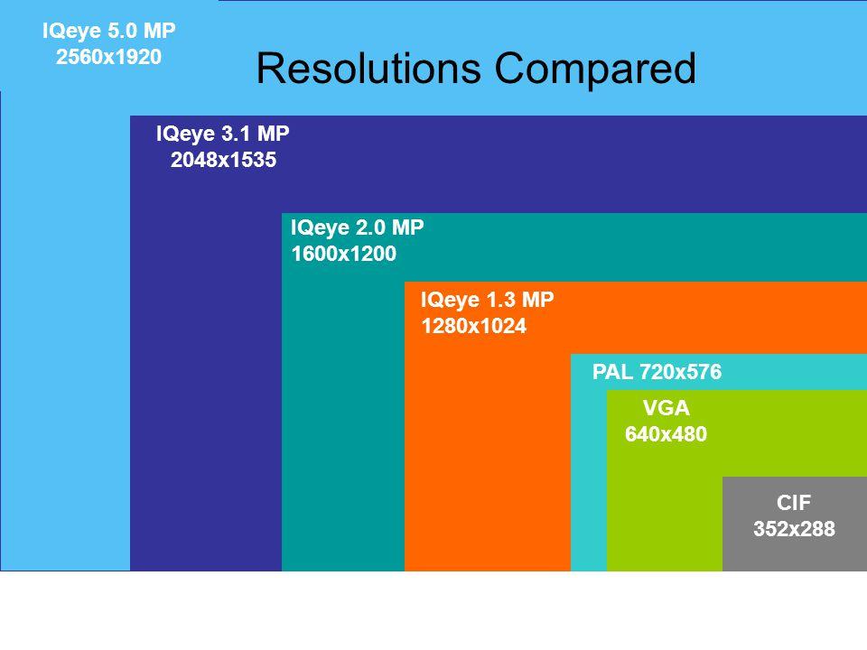 IQeye 5.0 MP 2560x1920 IQeye 3.1 MP 2048x1535 IQeye 2.0 MP 1600x1200 Resolutions Compared IQeye 1.3 MP 1280x1024 PAL 720x576 VGA 640x480 CIF 352x288