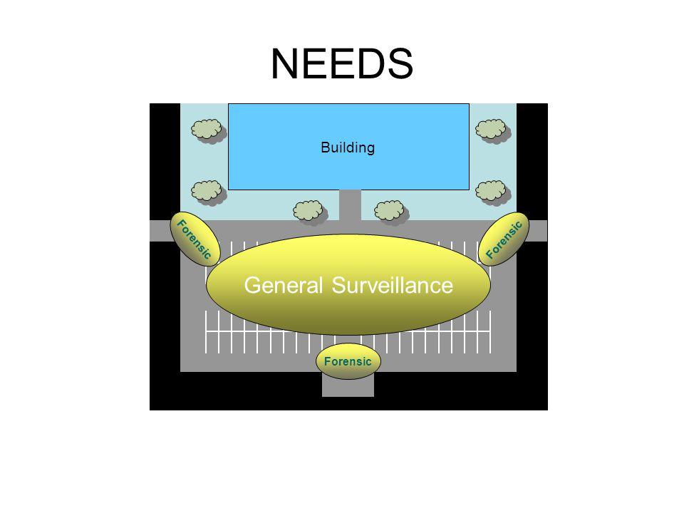PARKING LOT Building Forensic General Surveillance NEEDS