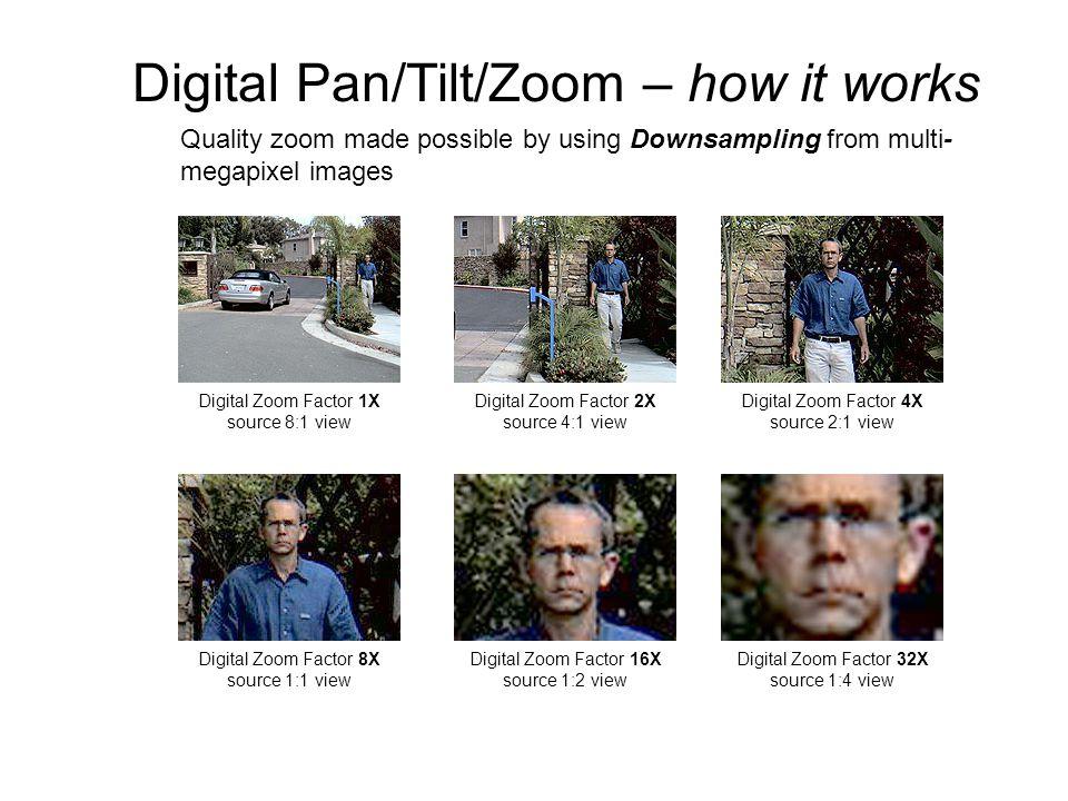 Digital Pan/Tilt/Zoom – how it works Digital Zoom Factor 1X source 8:1 view Digital Zoom Factor 2X source 4:1 view Digital Zoom Factor 4X source 2:1 v
