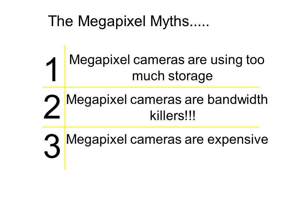 The Megapixel Myths..... Megapixel cameras are using too much storage Megapixel cameras are bandwidth killers!!! Megapixel cameras are expensive 3 2 1