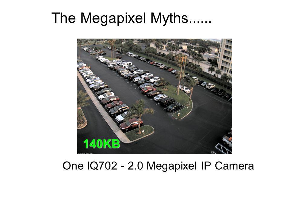 The Megapixel Myths...... One IQ702 - 2.0 Megapixel IP Camera 140KB