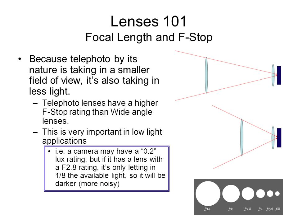 Lenses 101 Focal Length and F-Stop Because telephoto by its nature is taking in a smaller field of view, it's also taking in less light. –Telephoto le