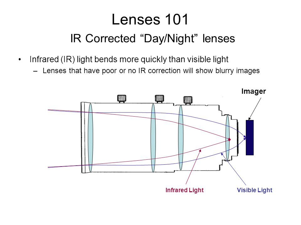 """Lenses 101 IR Corrected """"Day/Night"""" lenses Infrared (IR) light bends more quickly than visible light –Lenses that have poor or no IR correction will s"""