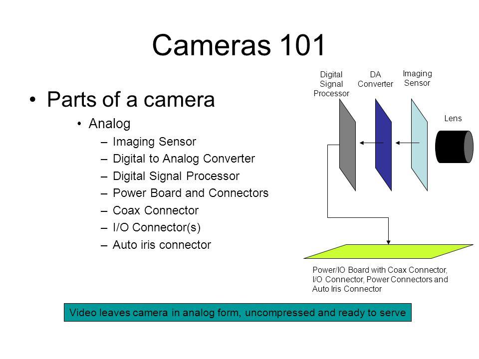Cameras 101 Parts of a camera Analog –Imaging Sensor –Digital to Analog Converter –Digital Signal Processor –Power Board and Connectors –Coax Connecto