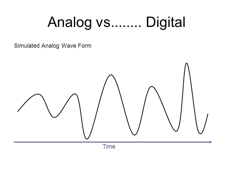 Analog vs........ Digital Simulated Analog Wave Form Time