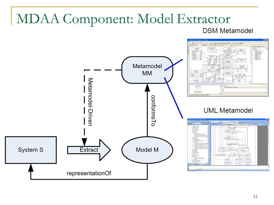 33 MDAA Component: Model Extractor DSM Metamodel UML Metamodel