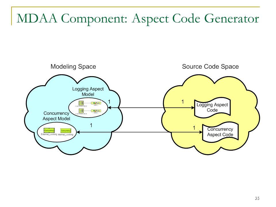 35 MDAA Component: Aspect Code Generator