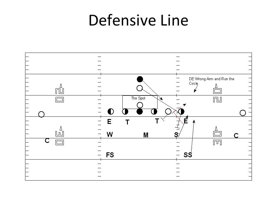 Defensive Line