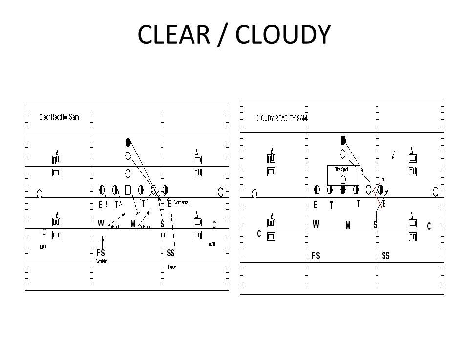 CLEAR / CLOUDY