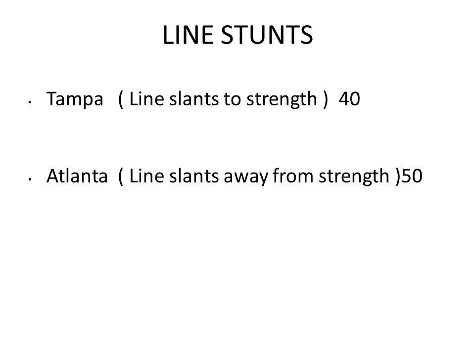 LINE STUNTS Tampa ( Line slants to strength ) 40 Atlanta ( Line slants away from strength )50