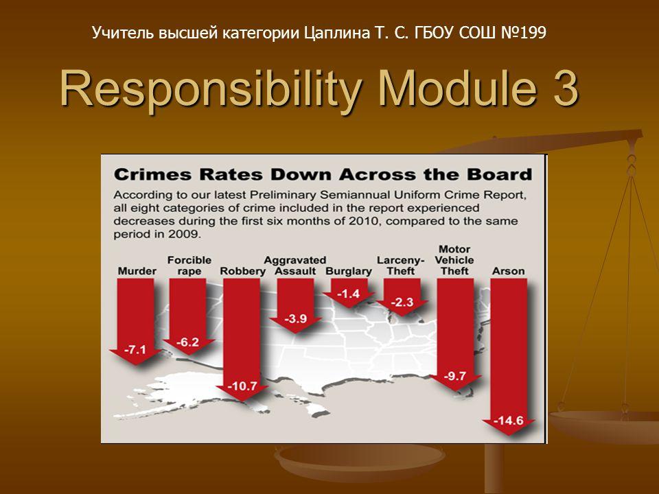 Responsibility Module 3 Учитель высшей категории Цаплина Т. С. ГБОУ СОШ №199