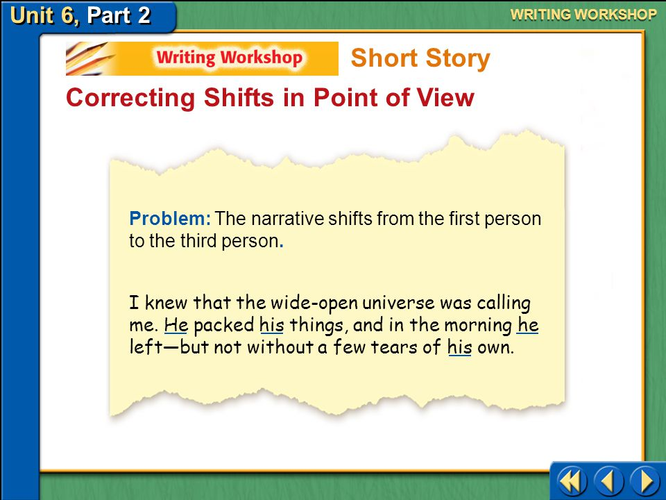 Unit 6, Part 2 Writing Workshop WRITING WORKSHOP Correcting Shifts in Point of View Stories are often told from the third-person point of view. The na