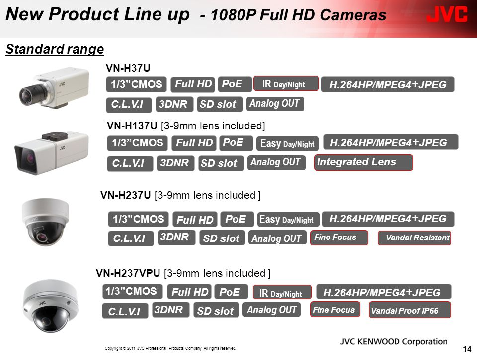 "New Product Line up - 1080P Full HD Cameras Standard range VN-H37U 1/3""CMOS Full HD VN-H137U [3-9mm lens included] Analog OUT 3DNR C.L.V.I SD slot 580"