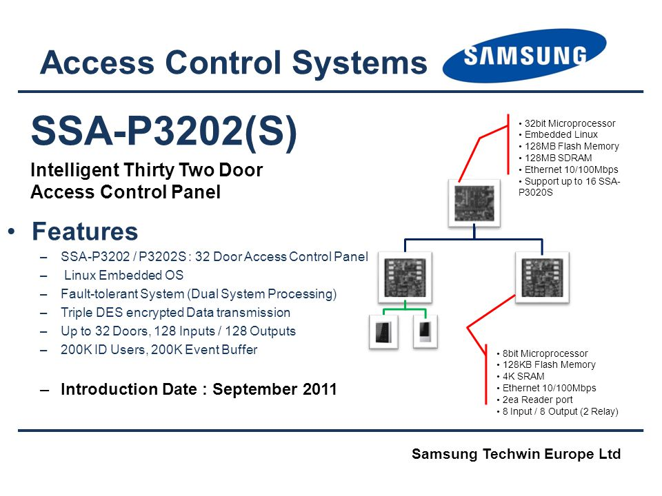 SSA-P3202(S) Intelligent Thirty Two Door Access Control Panel Access Control Systems Samsung Techwin Europe Ltd 32bit Microprocessor Embedded Linux 12