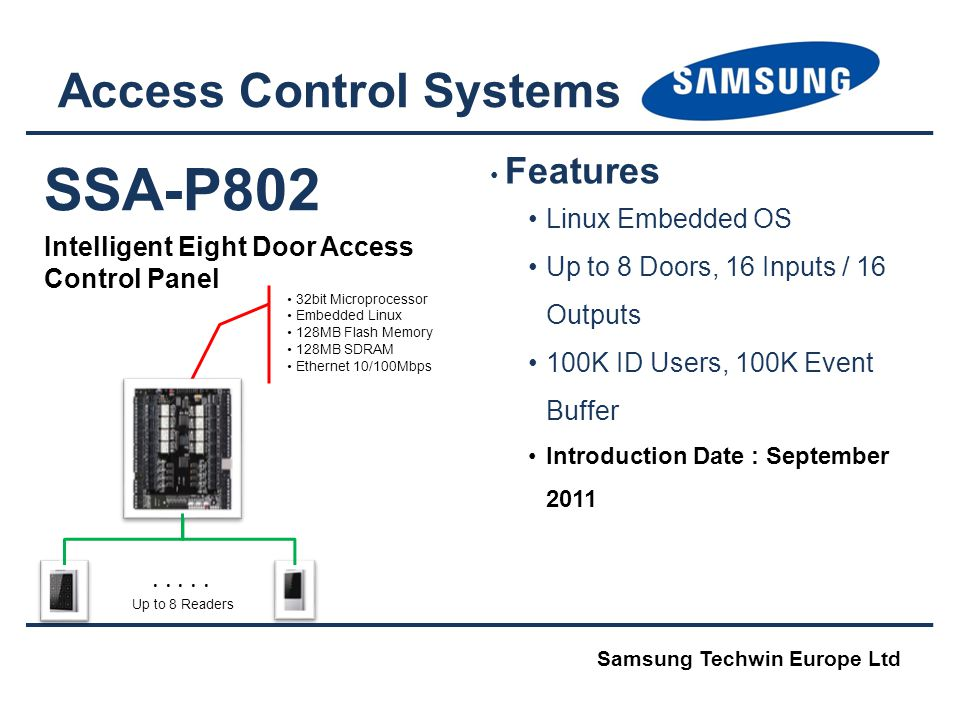 SSA-P802 Intelligent Eight Door Access Control Panel Access Control Systems Samsung Techwin Europe Ltd Up to 8 Readers 32bit Microprocessor Embedded L