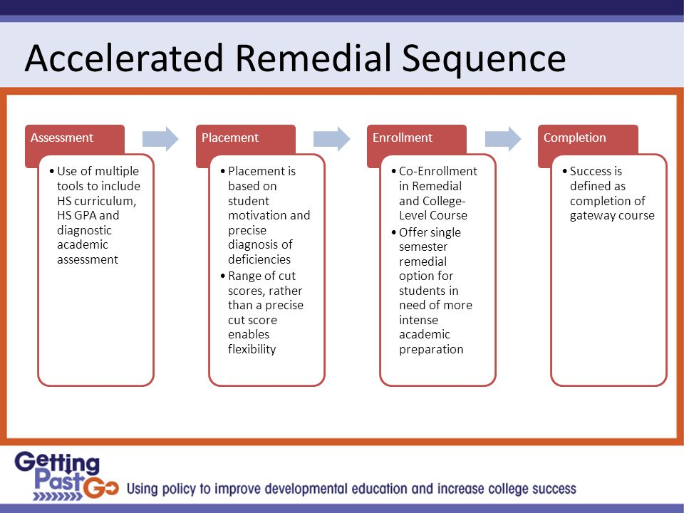 Accelerated Remedial Sequence Assessment Use of multiple tools to include HS curriculum, HS GPA and diagnostic academic assessment Placement Placement is based on student motivation and precise diagnosis of deficiencies Range of cut scores, rather than a precise cut score enables flexibility Enrollment Co-Enrollment in Remedial and College- Level Course Offer single semester remedial option for students in need of more intense academic preparation Completion Success is defined as completion of gateway course