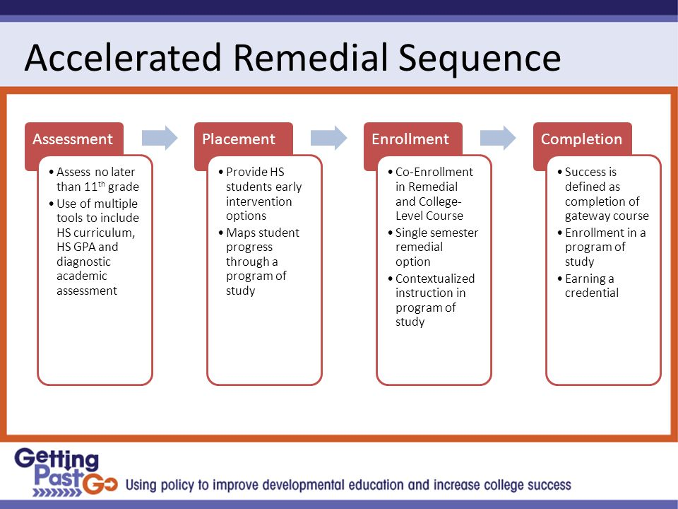 Accelerated Remedial Sequence Assessment Assess no later than 11 th grade Use of multiple tools to include HS curriculum, HS GPA and diagnostic academ