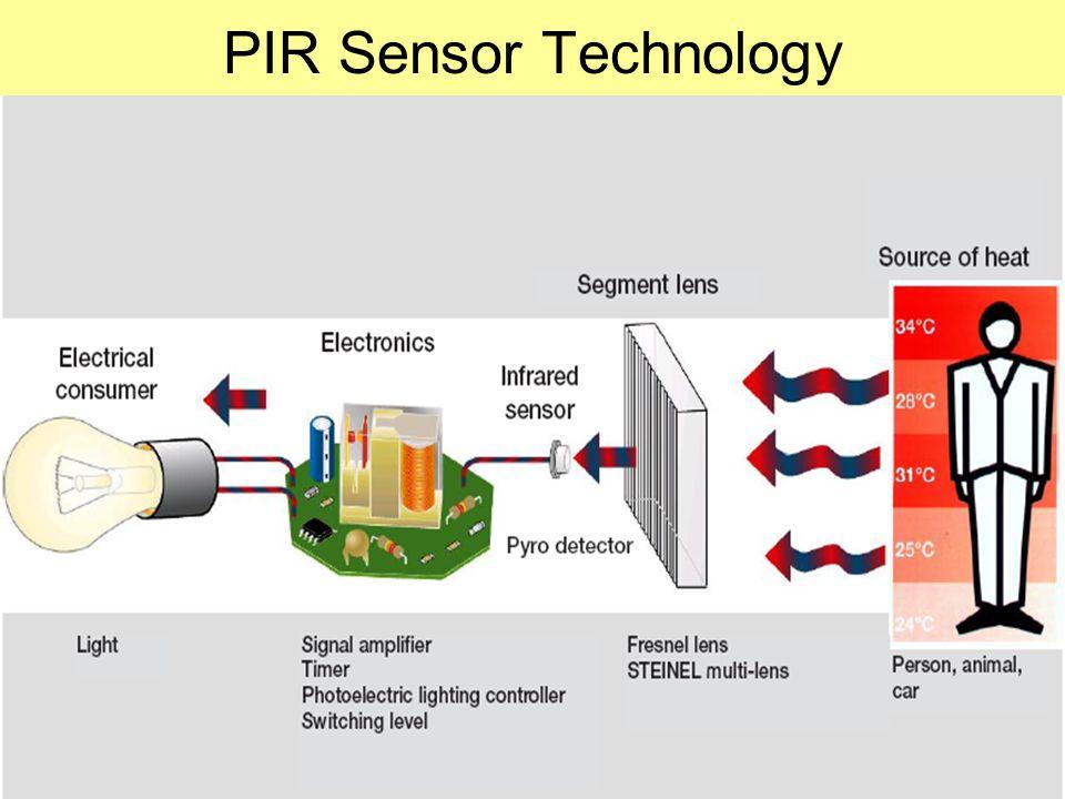 PIR Sensor Technology