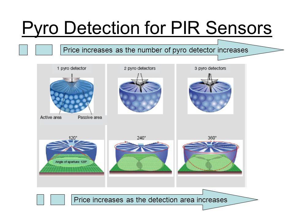 Pyro Detection for PIR Sensors Price increases as the detection area increases Price increases as the number of pyro detector increases