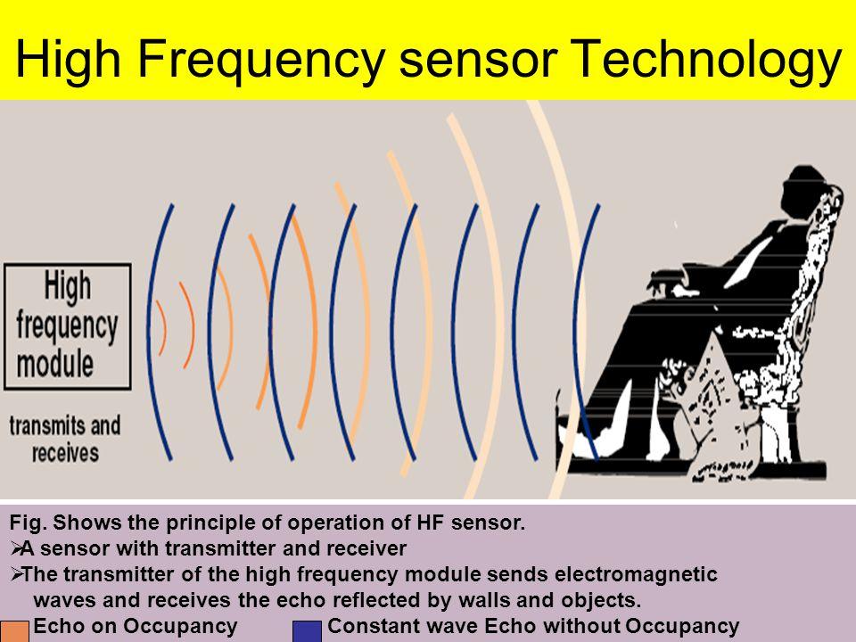 High Frequency sensor Technology Fig.Shows the principle of operation of HF sensor.