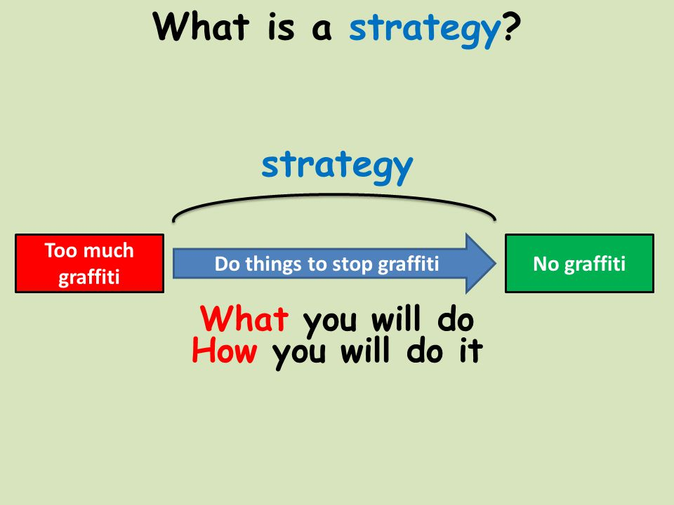 strategy Too much graffiti No graffitiDo things to stop graffiti What is a strategy.