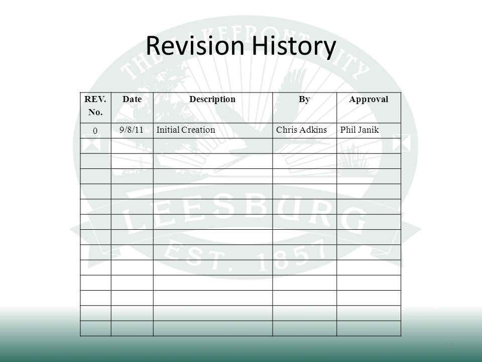 Revision History 17 REV. No.