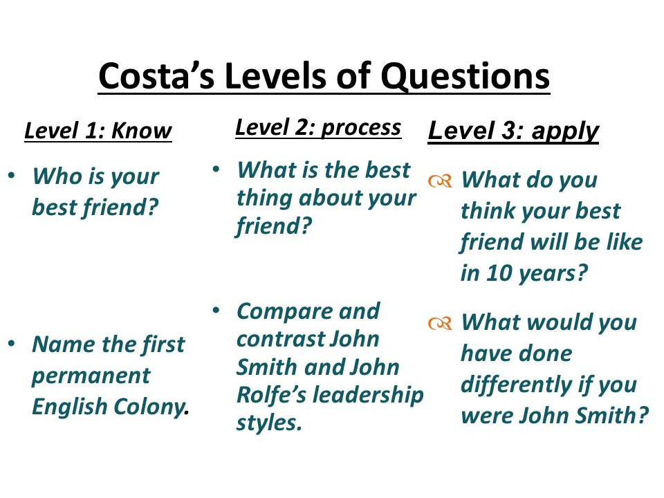 Costa's Levels of Questions Level 1: Know Who is your best friend.